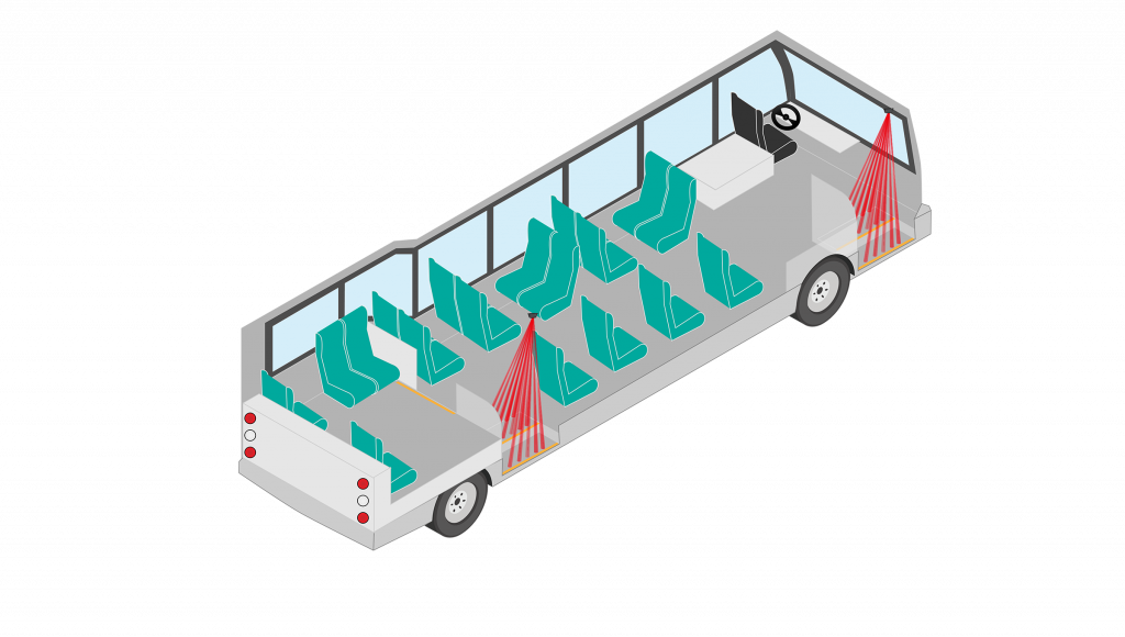 applications bus safety
