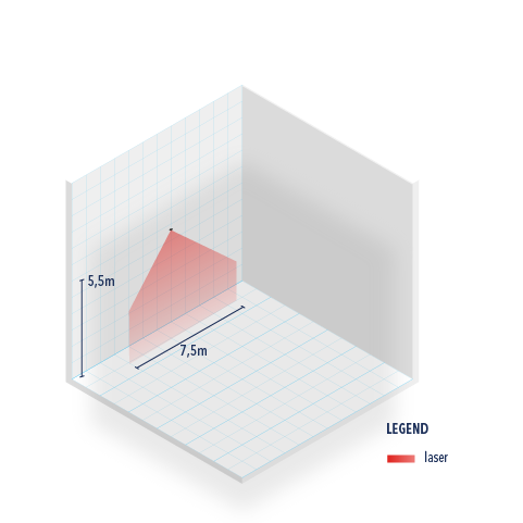 LZR®-SIGMA laser sensor for people counting